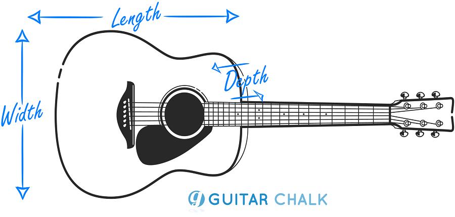 Acoustic Guitar Body Dimensions