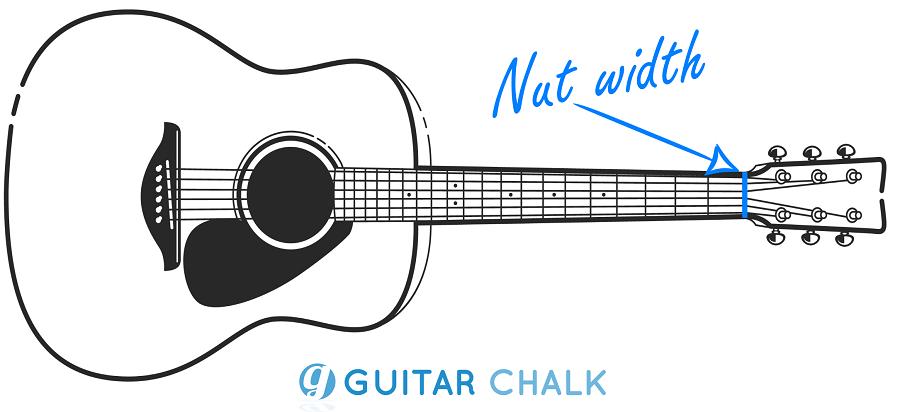 Acoustic Guitar Nut Width