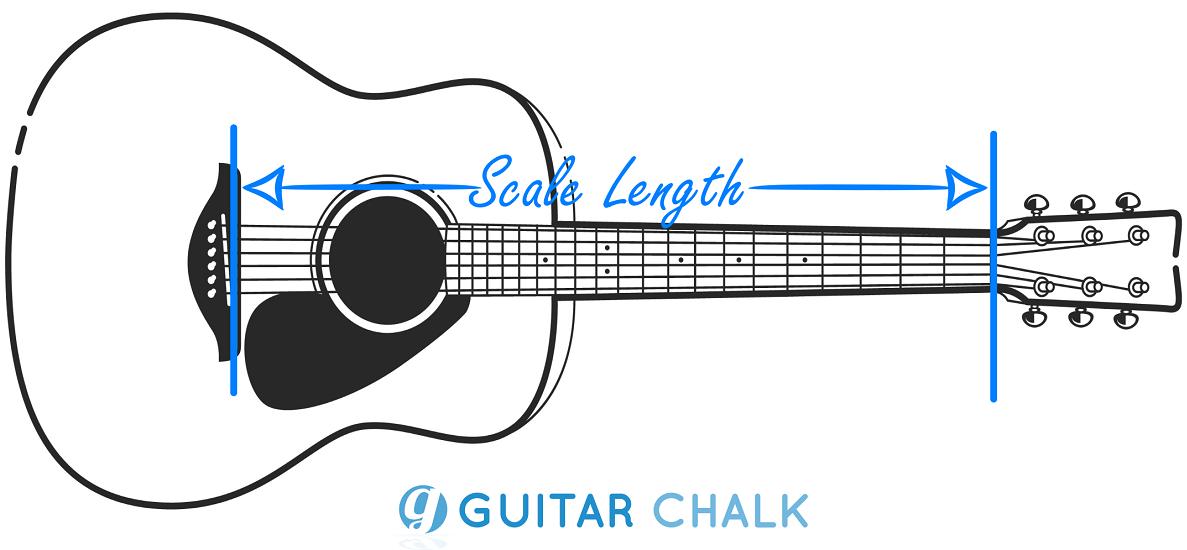 Acoustic Guitar Scale Length Diagram