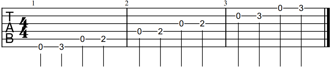 E Minor Pentatonic Scale Open Form (large) Guitar Tab Image
