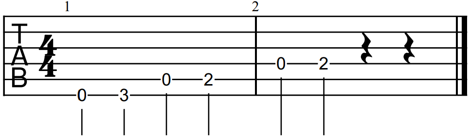E Minor Pentatonic Scale Open Form (small) Guitar Tab Image