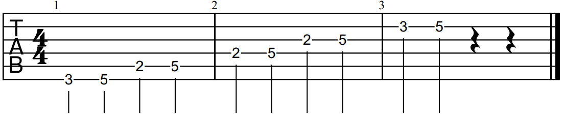 E Minor Pentatonic Scale Third Fret Form Guitar Tab Image