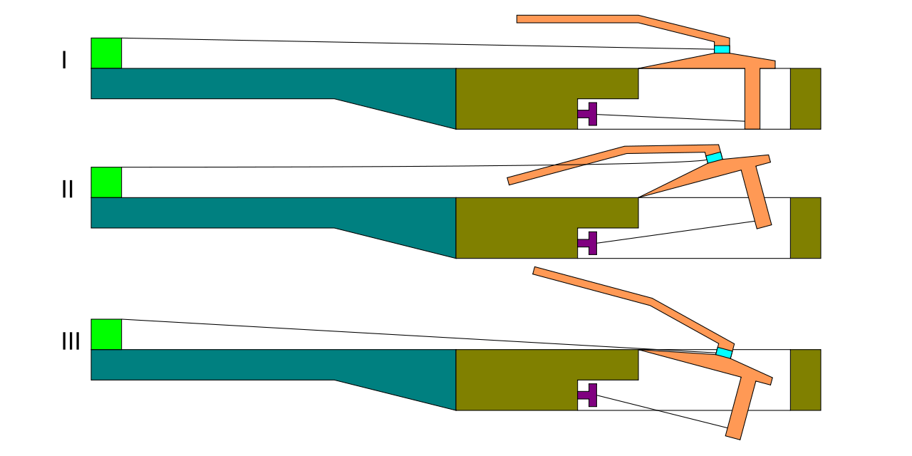 Floating Tremolo Diagram