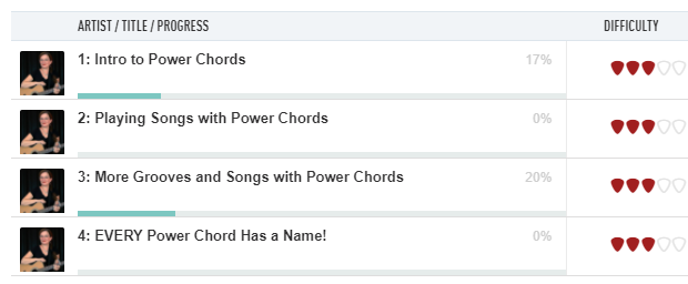 Intro to Power Chords in Guitar Tricks