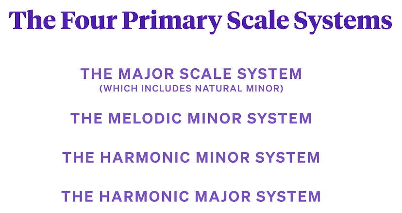 The Four Primary Scale Systems