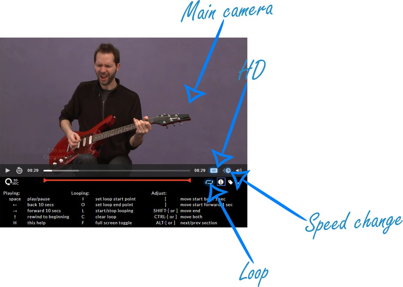 Video Player on ArtistWorks Guitar Course (with labels)
