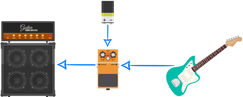 Isolated Power from a 9V Battery