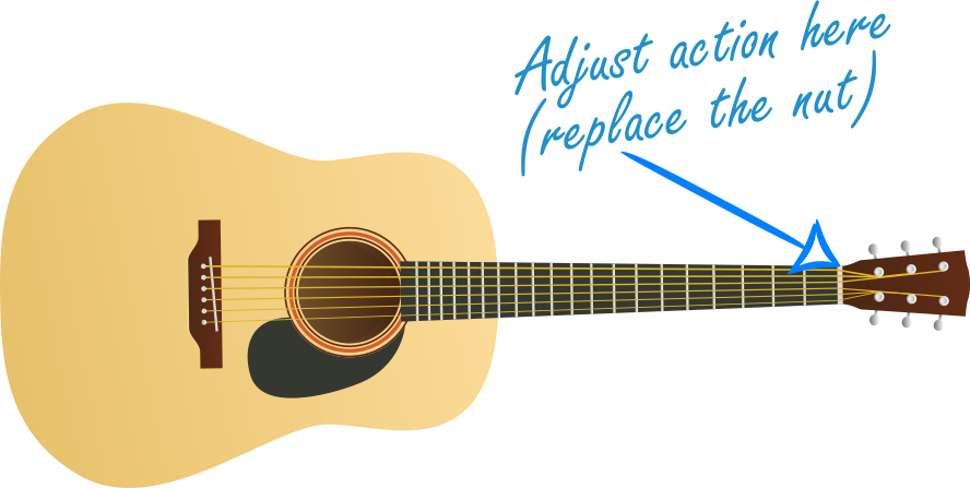 Adjust Action on an Acoustic Guitar_2