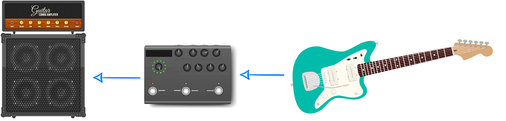 Guitar Pedal Example