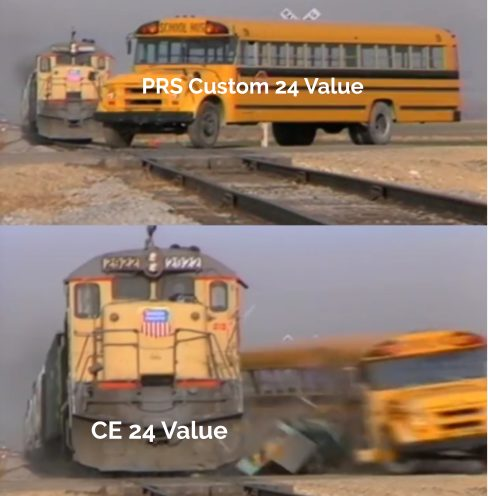PRS Custom 24 Meme